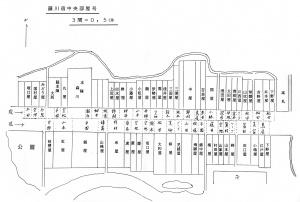 藤川宿中央部の屋号